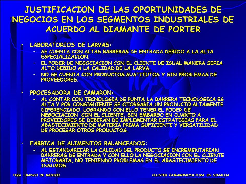 CLUSTER CAMARONICULTURA EN SINALOAFIRA – BANCO DE MEXICO JUSTIFICACION DE LAS OPORTUNIDADES DE NEGOCIOS EN LOS SEGMENTOS INDUSTRIALES DE ACUERDO AL DI