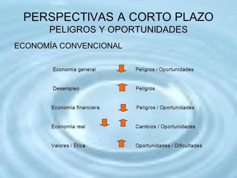 PERSPECTIVAS A CORTO PLAZO PELIGROS Y OPORTUNIDADES ECONOMÍA CONVENCIONAL Economía general Peligros / Oportunidades Desempleo Peligros Economía financ