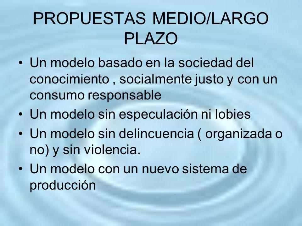 PROPUESTAS MEDIO/LARGO PLAZO Un modelo basado en la sociedad del conocimiento, socialmente justo y con un consumo responsable Un modelo sin especulaci