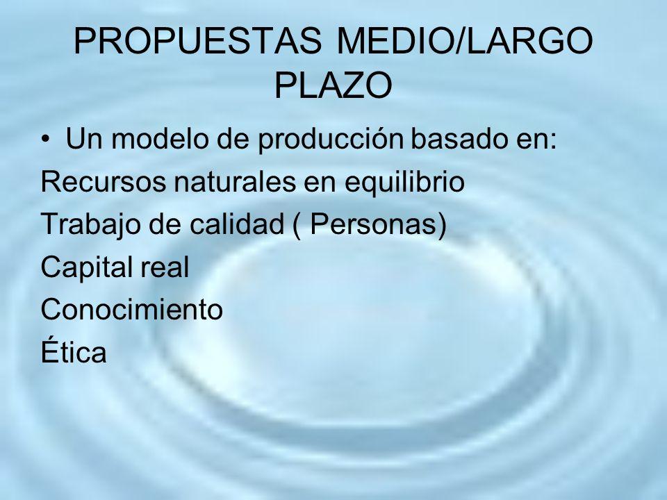 PROPUESTAS MEDIO/LARGO PLAZO Un modelo de producción basado en: Recursos naturales en equilibrio Trabajo de calidad ( Personas) Capital real Conocimie