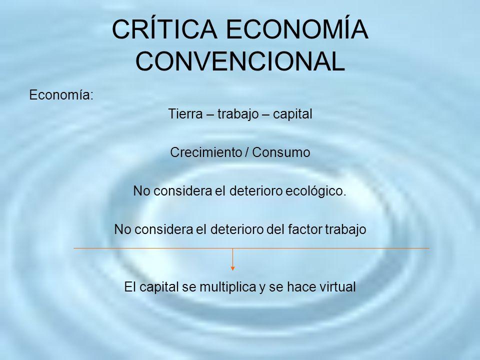 CRÍTICA ECONOMÍA CONVENCIONAL Economía: Tierra – trabajo – capital Crecimiento / Consumo No considera el deterioro ecológico. No considera el deterior