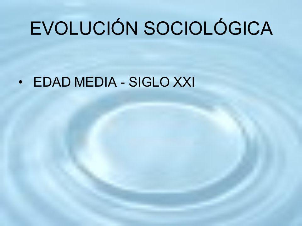 EVOLUCIÓN SOCIOLÓGICA EDAD MEDIA - SIGLO XXI