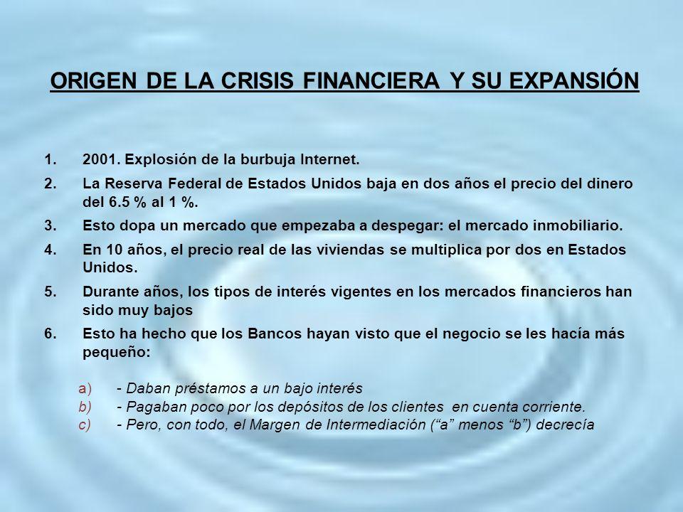 ORIGEN DE LA CRISIS FINANCIERA Y SU EXPANSIÓN 1.2001. Explosión de la burbuja Internet. 2.La Reserva Federal de Estados Unidos baja en dos años el pre