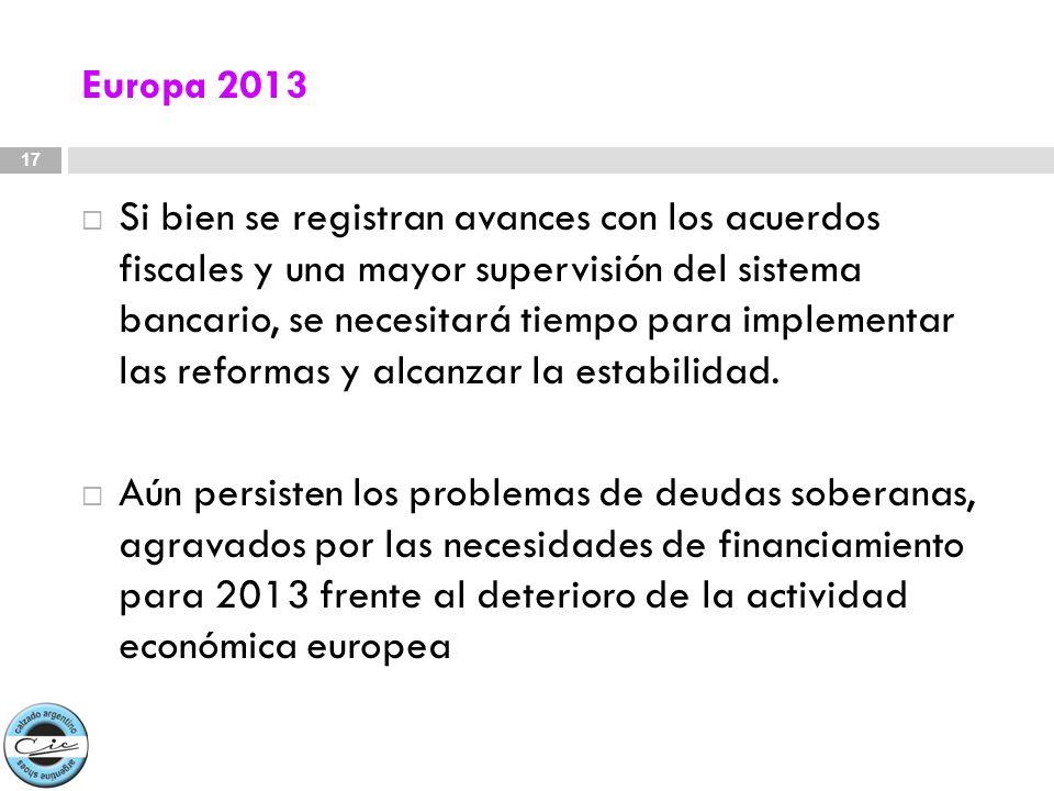 Europa 2013 Si bien se registran avances con los acuerdos fiscales y una mayor supervisión del sistema bancario, se necesitará tiempo para implementar