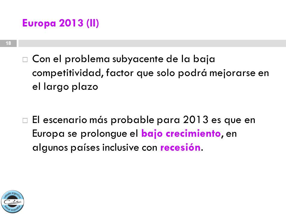 Europa 2013 (II) Con el problema subyacente de la baja competitividad, factor que solo podrá mejorarse en el largo plazo El escenario más probable par