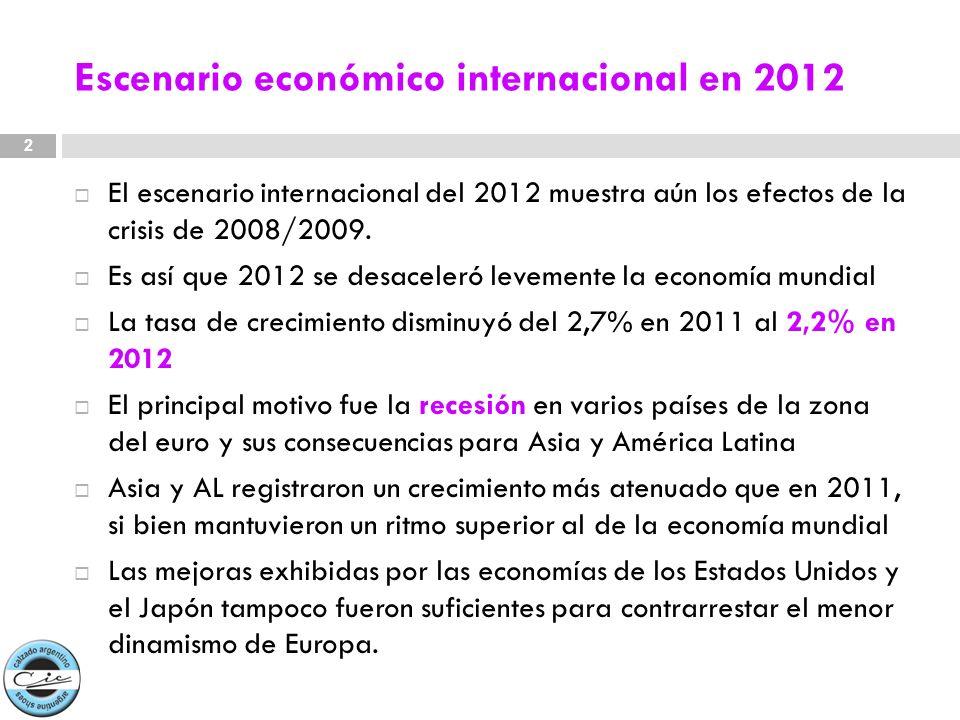 Escenario económico internacional en 2012 El escenario internacional del 2012 muestra aún los efectos de la crisis de 2008/2009. Es así que 2012 se de