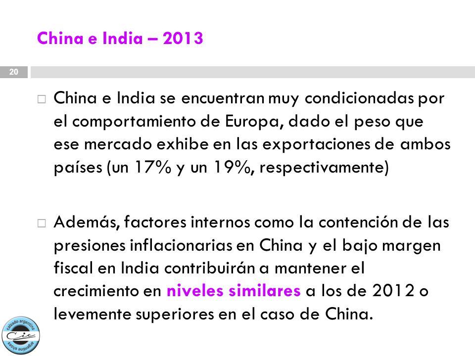 China e India – 2013 China e India se encuentran muy condicionadas por el comportamiento de Europa, dado el peso que ese mercado exhibe en las exporta