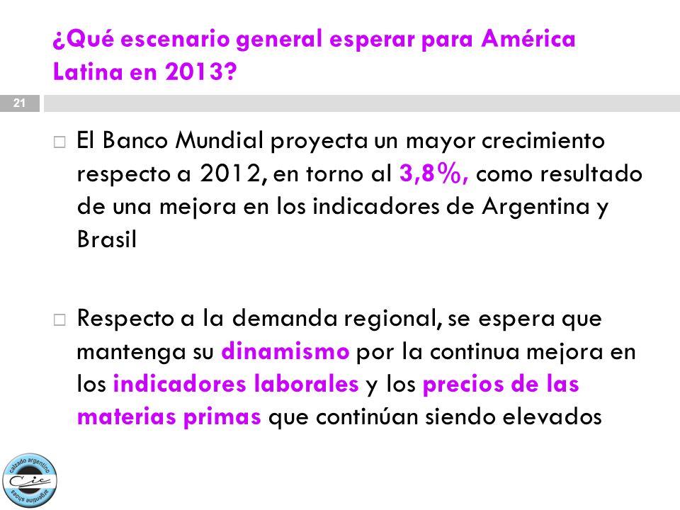 ¿Qué escenario general esperar para América Latina en 2013? El Banco Mundial proyecta un mayor crecimiento respecto a 2012, en torno al 3,8%, como res