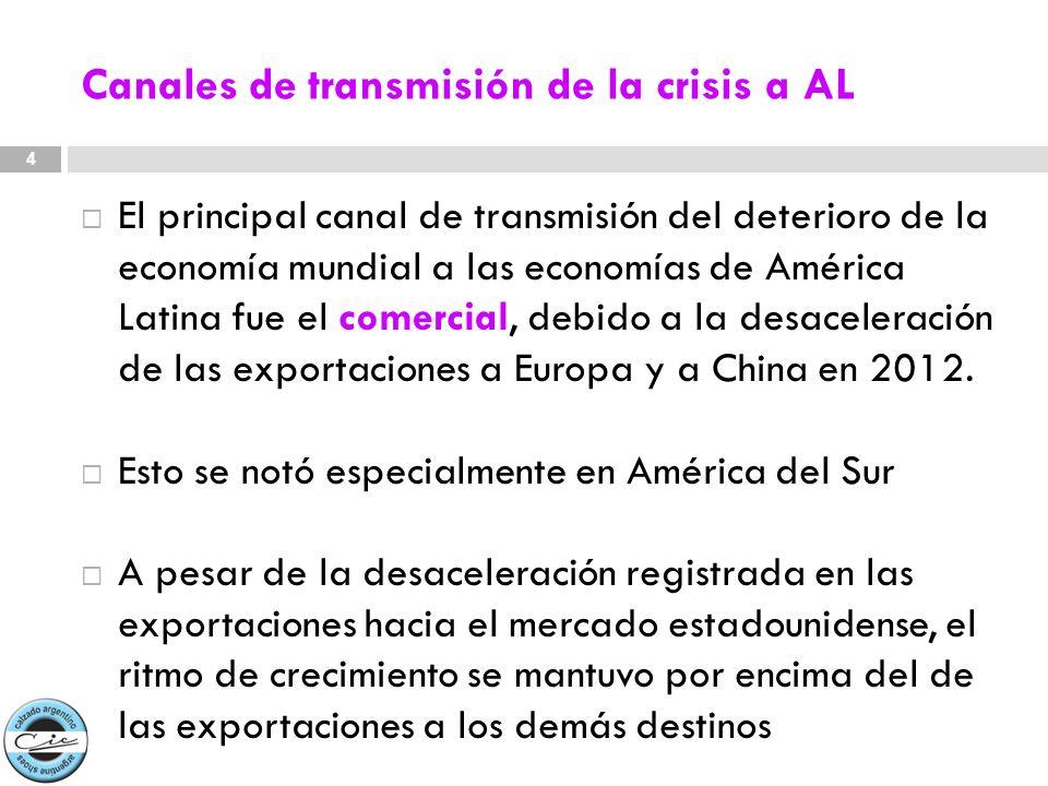 Canales de transmisión de la crisis a AL El principal canal de transmisión del deterioro de la economía mundial a las economías de América Latina fue