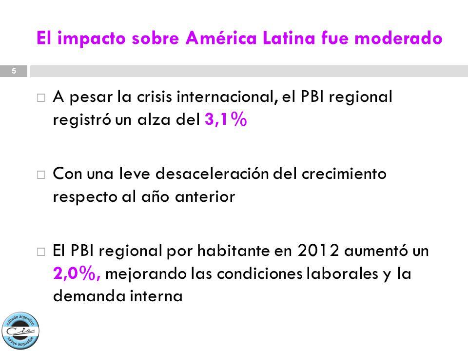 El impacto sobre América Latina fue moderado A pesar la crisis internacional, el PBI regional registró un alza del 3,1% Con una leve desaceleración de