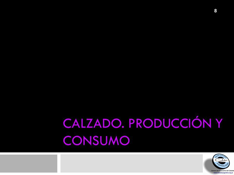 CALZADO. PRODUCCIÓN Y CONSUMO 8