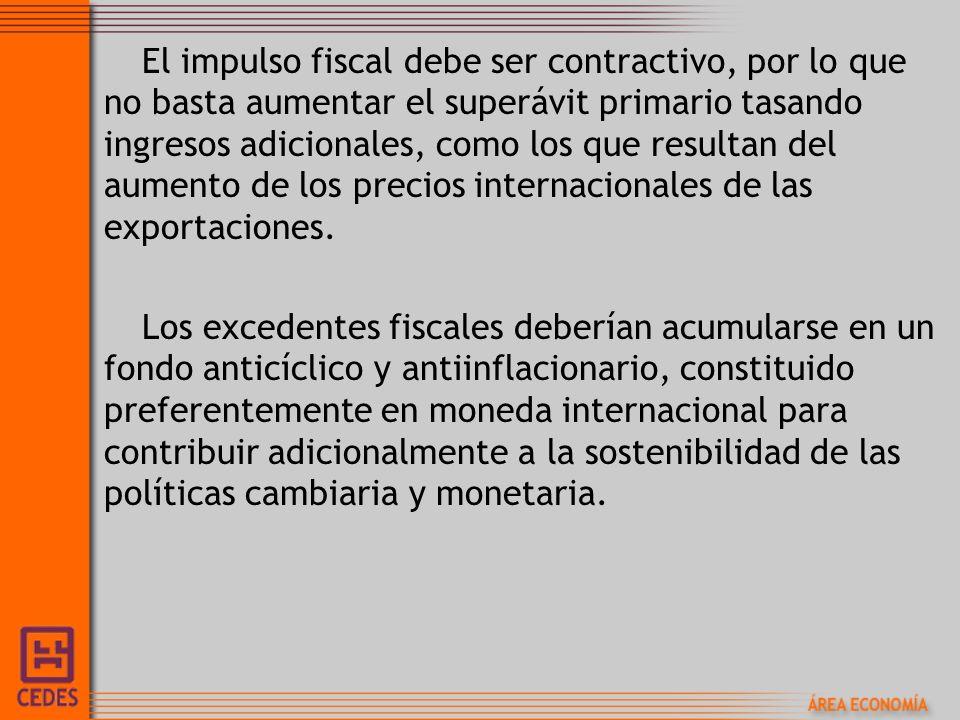 El impulso fiscal debe ser contractivo, por lo que no basta aumentar el superávit primario tasando ingresos adicionales, como los que resultan del aum