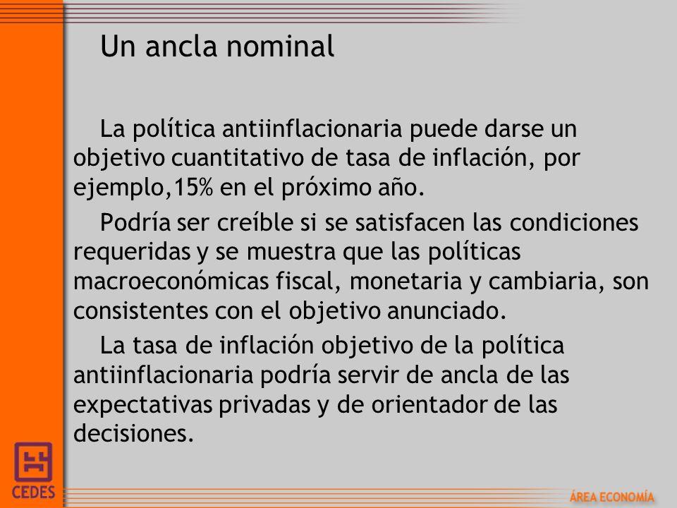 Un ancla nominal La política antiinflacionaria puede darse un objetivo cuantitativo de tasa de inflación, por ejemplo,15% en el próximo año. Podría se