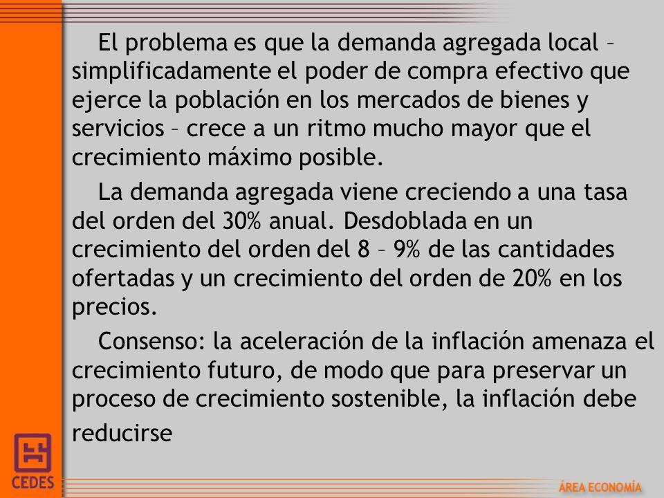 El problema es que la demanda agregada local – simplificadamente el poder de compra efectivo que ejerce la población en los mercados de bienes y servi