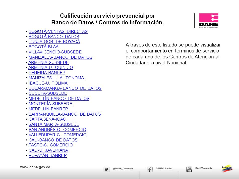 www.dane.gov.co Calificación servicio presencial por Banco de Datos / Centros de Información.