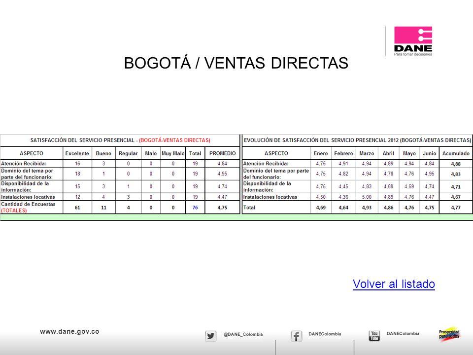 www.dane.gov.co BOGOTÁ / VENTAS DIRECTAS Volver al listado