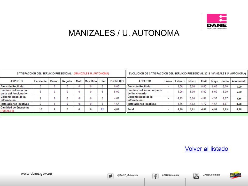 www.dane.gov.co MANIZALES / U. AUTONOMA Volver al listado