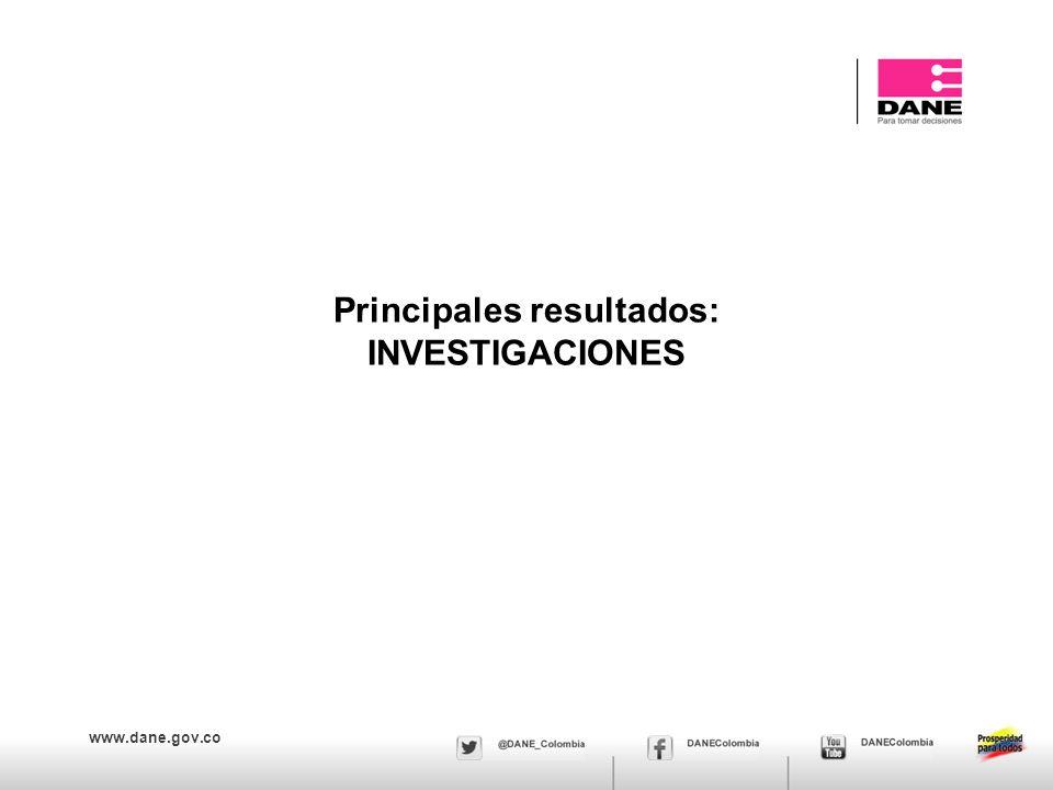 www.dane.gov.co Principales resultados: INVESTIGACIONES
