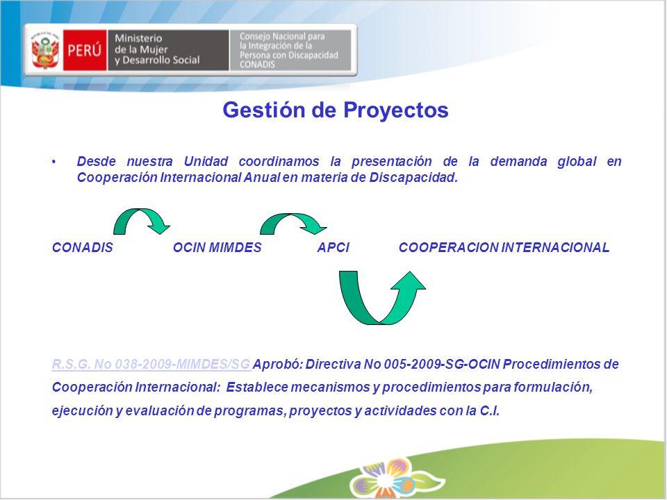 Gestión de Proyectos Desde nuestra Unidad coordinamos la presentación de la demanda global en Cooperación Internacional Anual en materia de Discapacid