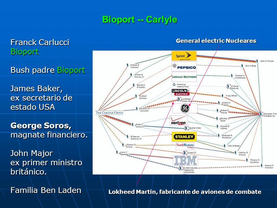 Bioport -- Carlyle Bioport -- Carlyle Franck Carlucci Bioport Bush padre Bioport James Baker, ex secretario de estado USA George Soros, magnate financ