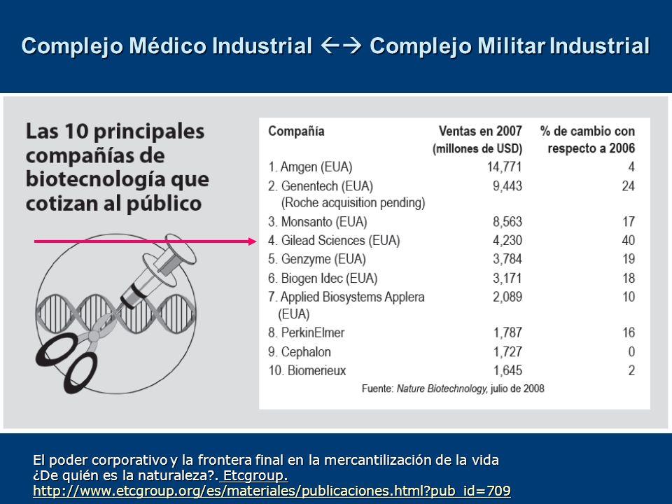 Complejo Médico Industrial Complejo Militar Industrial El poder corporativo y la frontera final en la mercantilización de la vida ¿De quién es la natu