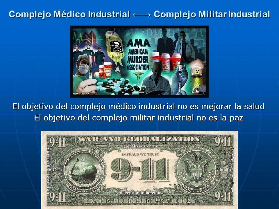 Complejo Médico Industrial Complejo Militar Industrial El objetivo del complejo médico industrial no es mejorar la salud El objetivo del complejo mili
