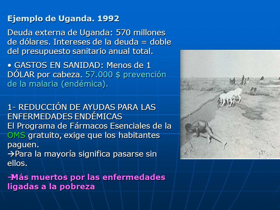Ejemplo de Uganda. 1992 Deuda externa de Uganda: 570 millones de dólares. Intereses de la deuda = doble del presupuesto sanitario anual total. GASTOS