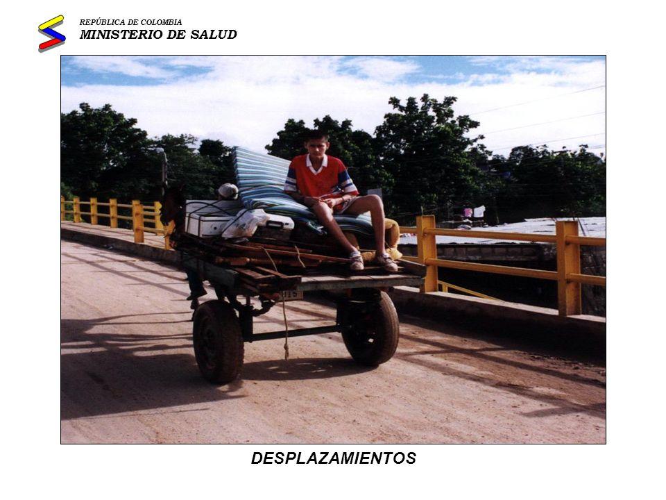 REPÚBLICA DE COLOMBIA MINISTERIO DE SALUD Ref : Informe GTD 2001
