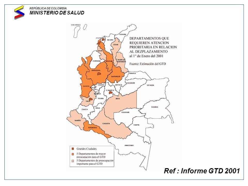 Dirección General de Desarrollo de la Prestación de Servicios de Salud EL MINISTERIO DE SALUD...