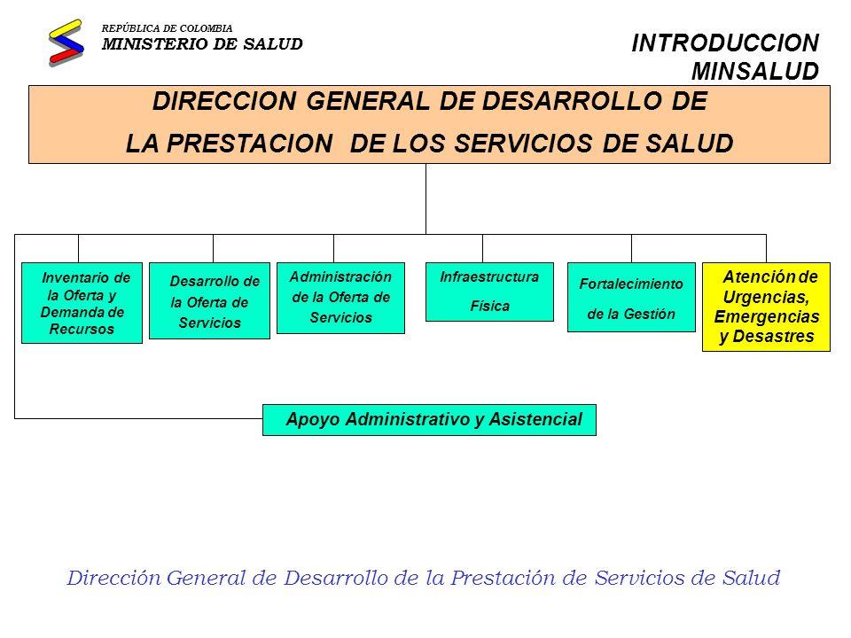 GRUPO DE ATENCION DE EMERGENCIAS Y DESASTRES COORDINADOR DEPARTAMENTAL COORDINADOR LOCAL DIRECCION DE SALUD PUBLICA ALMACEN GENERAL MINSALUD MINISTRO DE SALUDVICEMINISTRO DE SALUD FOSYGA Subcuenta ECAT SECRETARIA GENERAL REPÚBLICA DE COLOMBIA MINISTERIO DE SALUD INTRODUCCION MINSALUD