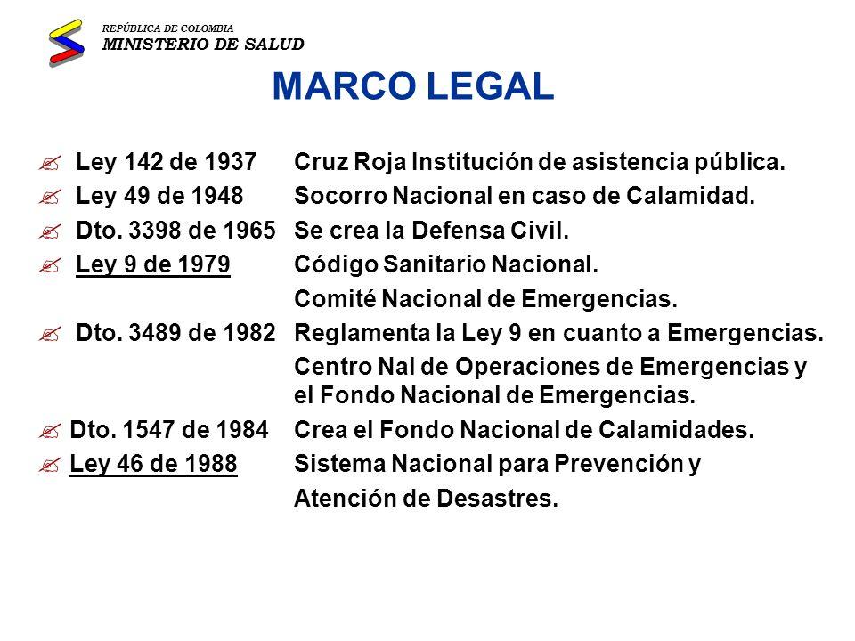MARCO LEGAL Dto.919 de 1989 Organiza el SNPAD. Dto.