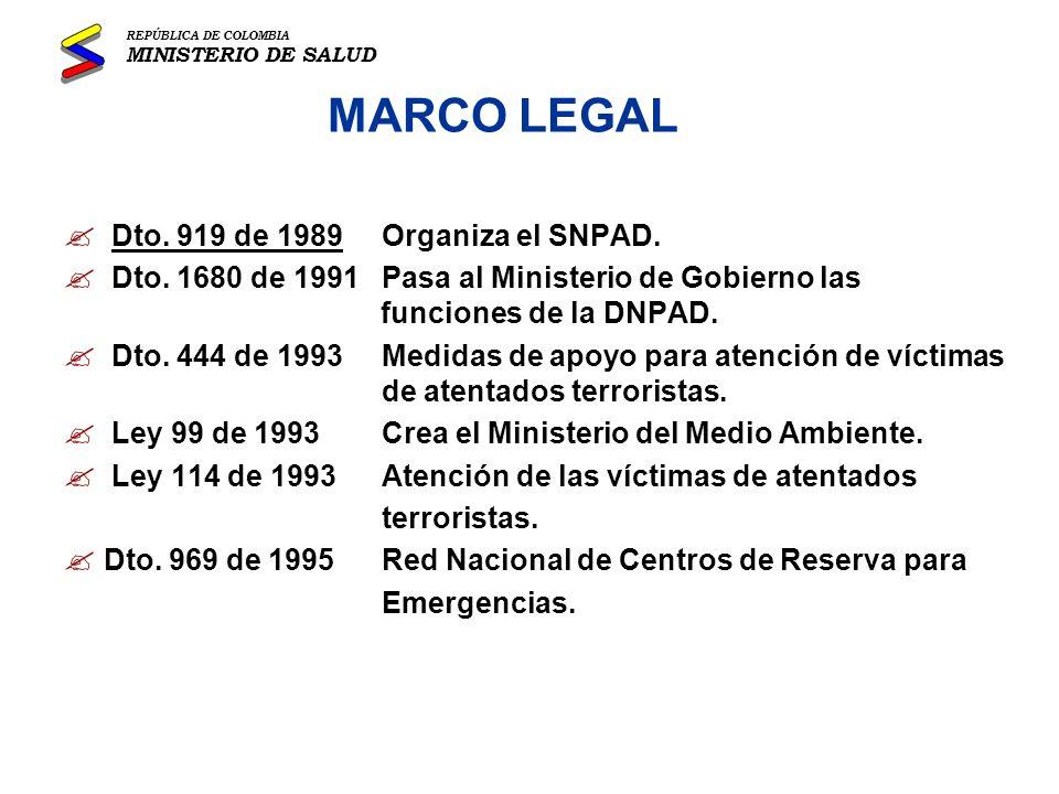 LEGISLACION EN SALUD REPÚBLICA DE COLOMBIA MINISTERIO DE SALUD