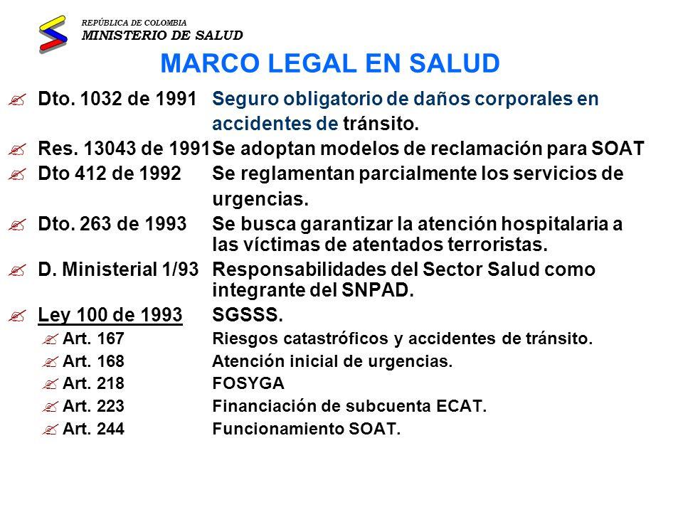 MARCO LEGAL EN SALUD Dto.