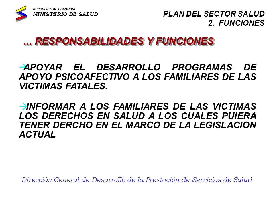 Dirección General de Desarrollo de la Prestación de Servicios de Salud RECURSOS NECESARIOS Y DISPONIBLES REPÚBLICA DE COLOMBIA MINISTERIO DE SALUD PLAN DEL SECTOR SALUD 3.