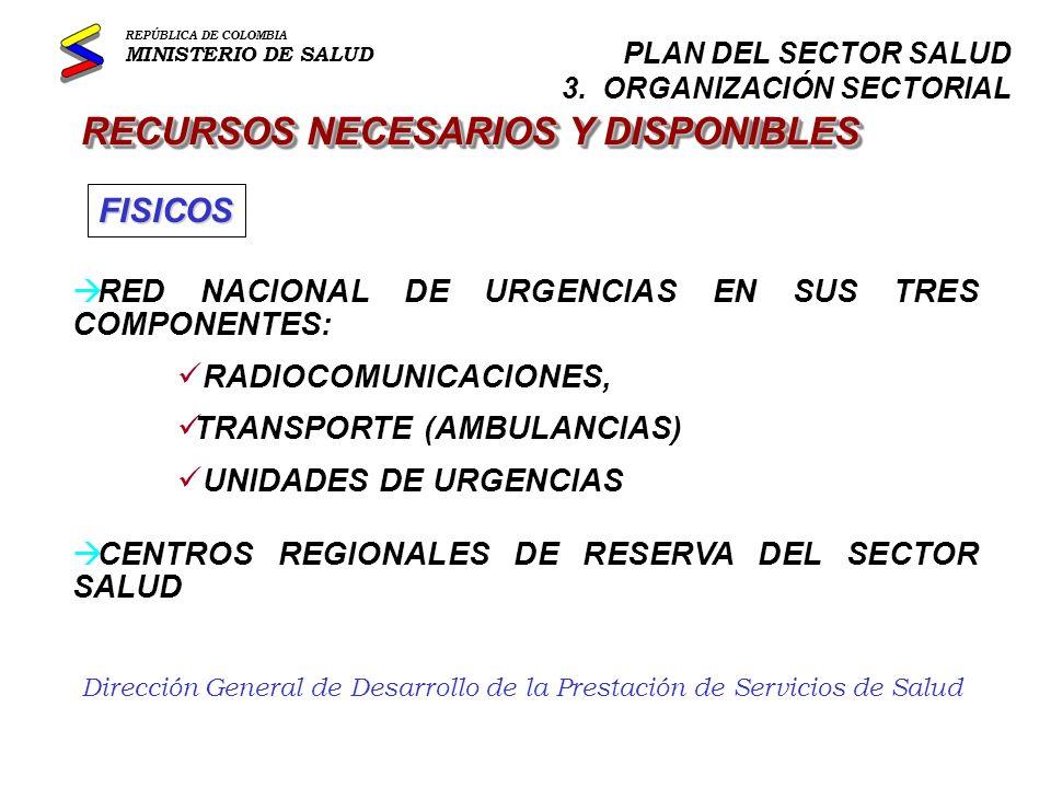 Dirección General de Desarrollo de la Prestación de Servicios de Salud RECURSOS NECESARIOS Y DISPONIBLES à CENTROS REGULADORES DE URGENCIAS Y EMERGENCIAS DE:...