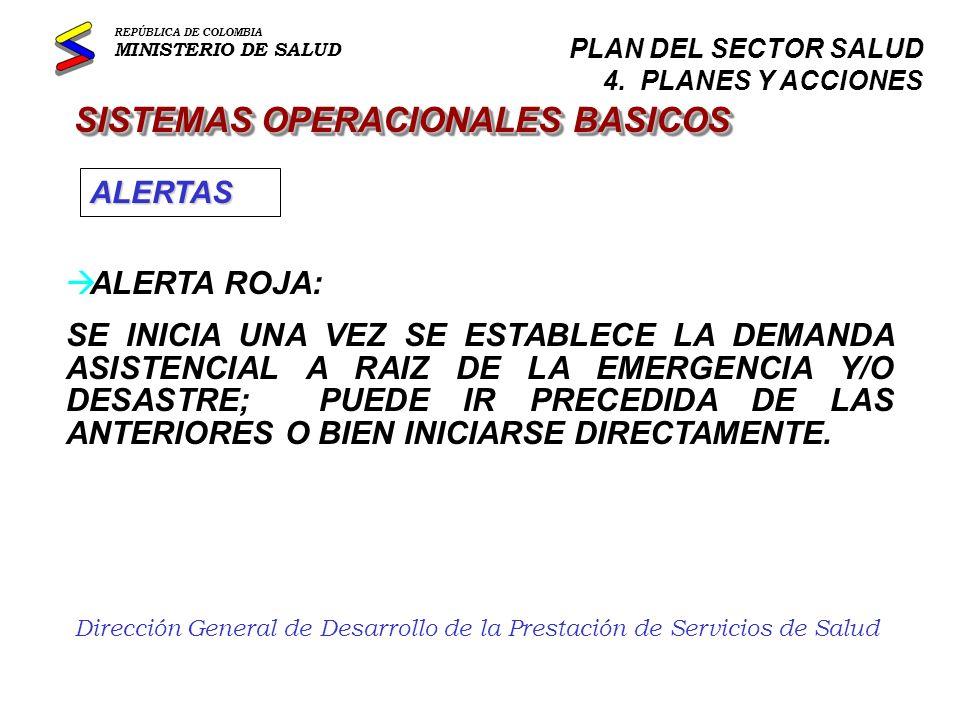Dirección General de Desarrollo de la Prestación de Servicios de Salud SISTEMAS OPERACIONALES BASICOS PLANES ESPECIFICOS REPÚBLICA DE COLOMBIA MINISTERIO DE SALUD PLAN DEL SECTOR SALUD 4.