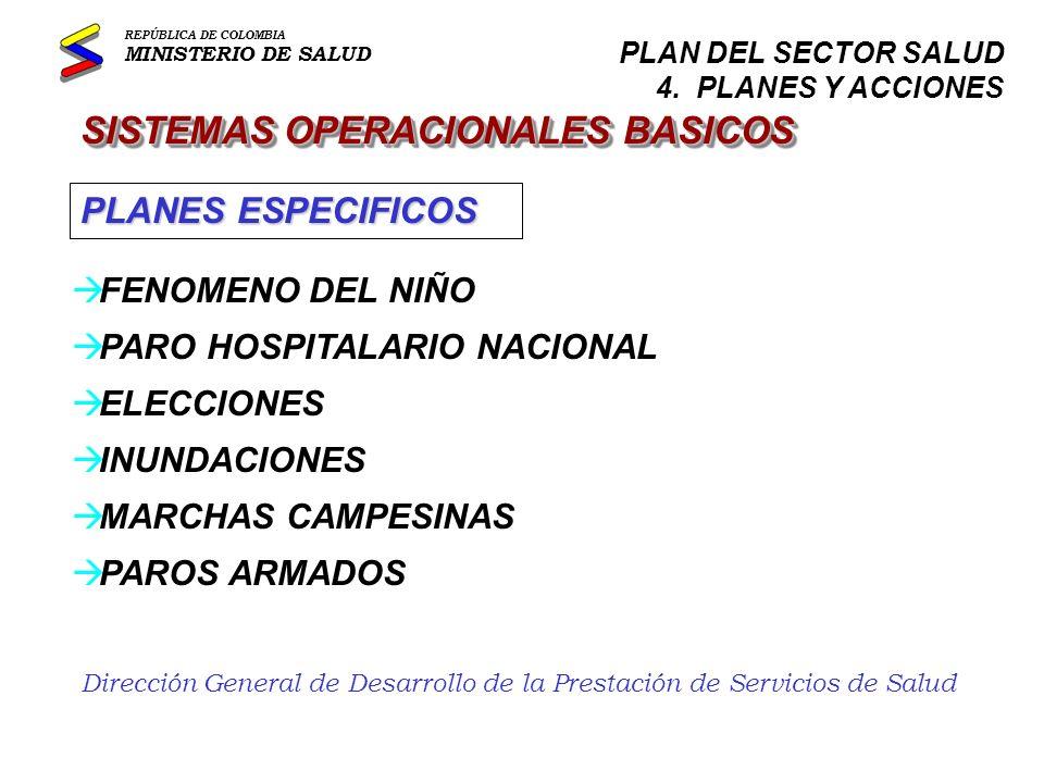 Dirección General de Desarrollo de la Prestación de Servicios de Salud SISTEMAS OPERACIONALES BASICOS INSTRUMENTOS DE APOYO REPÚBLICA DE COLOMBIA MINISTERIO DE SALUD PLAN DEL SECTOR SALUD 4.