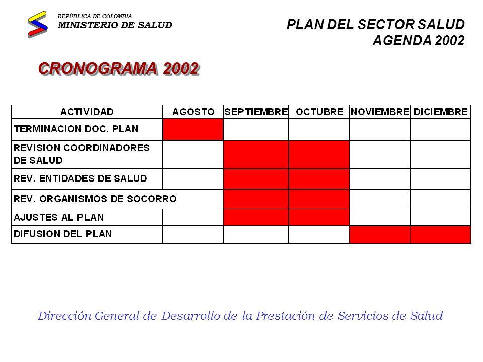 Dirección General de Desarrollo de la Prestación de Servicios de Salud Algunos comentarios … REPÚBLICA DE COLOMBIA MINISTERIO DE SALUD