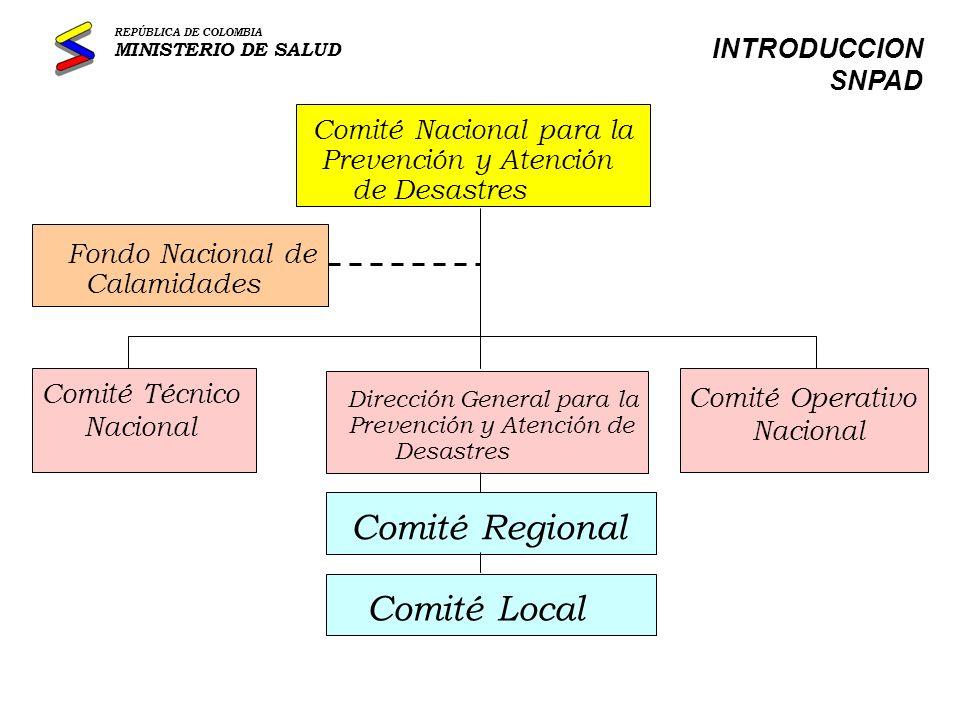 AVALANCHAS REPÚBLICA DE COLOMBIA MINISTERIO DE SALUD