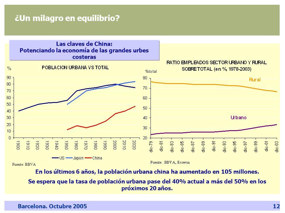 Barcelona. Octubre 200512 En los últimos 6 años, la población urbana china ha aumentado en 105 millones. Se espera que la tasa de población urbana pas