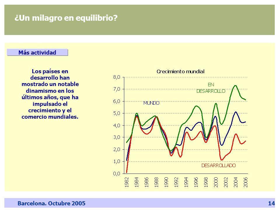 Barcelona. Octubre 200514 ¿Un milagro en equilibrio? Más actividad Los países en desarrollo han mostrado un notable dinamismo en los últimos años, que