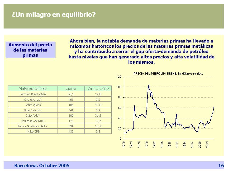 Barcelona. Octubre 200516 ¿Un milagro en equilibrio? Aumento del precio de las materias primas Ahora bien, la notable demanda de materias primas ha ll