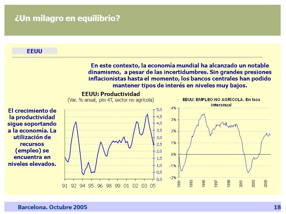 Barcelona. Octubre 200518 ¿Un milagro en equilibrio? En este contexto, la economía mundial ha alcanzado un notable dinamismo, a pesar de las incertidu
