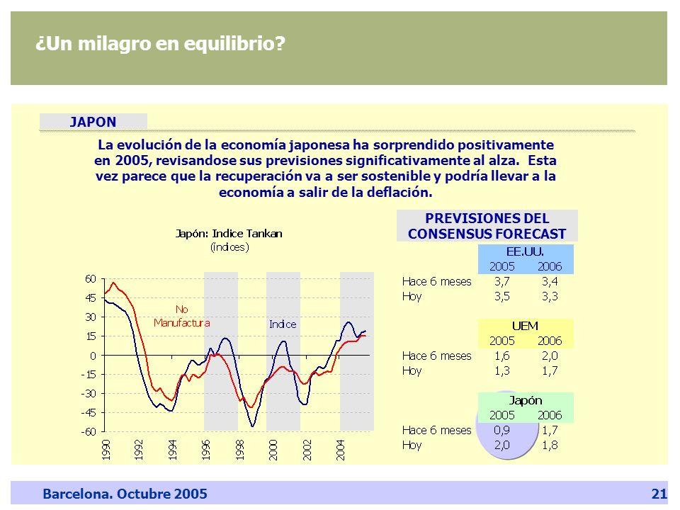 Barcelona. Octubre 200521 ¿Un milagro en equilibrio? JAPON La evolución de la economía japonesa ha sorprendido positivamente en 2005, revisandose sus