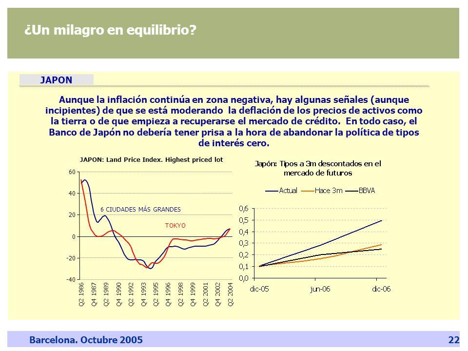 Barcelona. Octubre 200522 ¿Un milagro en equilibrio? JAPON Aunque la inflación continúa en zona negativa, hay algunas señales (aunque incipientes) de