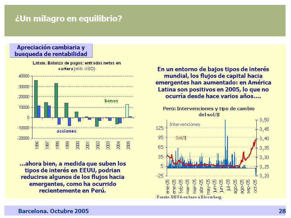 Barcelona. Octubre 200528 ¿Un milagro en equilibrio? En un entorno de bajos tipos de interés mundial, los flujos de capital hacia emergentes han aumen