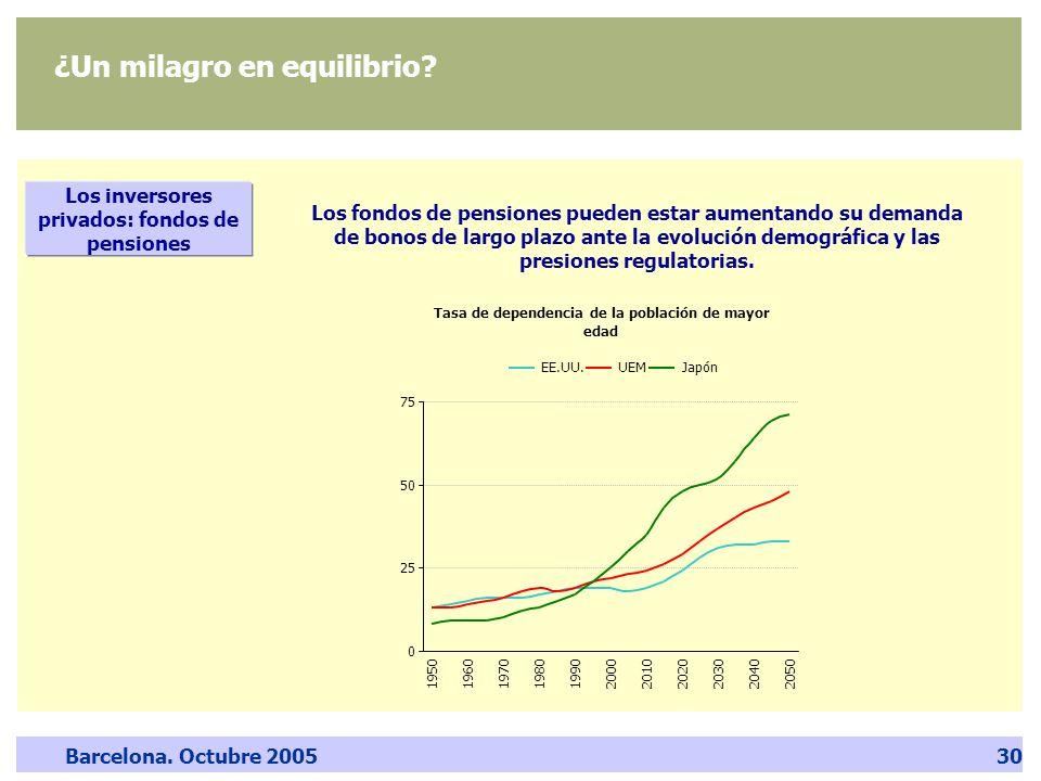 Barcelona. Octubre 200530 ¿Un milagro en equilibrio? Los inversores privados: fondos de pensiones Los fondos de pensiones pueden estar aumentando su d