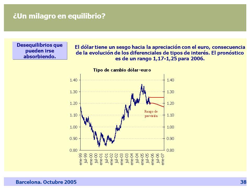 Barcelona. Octubre 200538 ¿Un milagro en equilibrio? El dólar tiene un sesgo hacia la apreciación con el euro, consecuencia de la evolución de los dif
