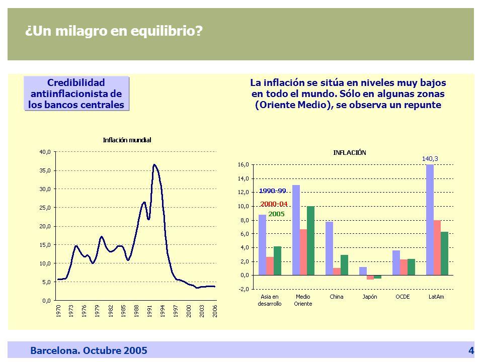 Barcelona. Octubre 20054 ¿Un milagro en equilibrio? Credibilidad antiinflacionista de los bancos centrales La inflación se sitúa en niveles muy bajos