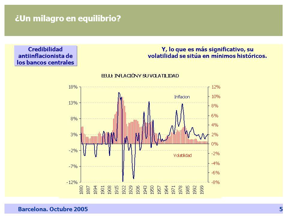 Barcelona. Octubre 20055 ¿Un milagro en equilibrio? Credibilidad antiinflacionista de los bancos centrales Y, lo que es más significativo, su volatili